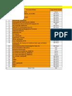 TC Translation Doc Delivery Tracker v 1.1