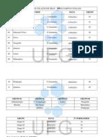 Datas De Colação 2010-2 UFG