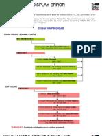 EscalationProceduresFN031808