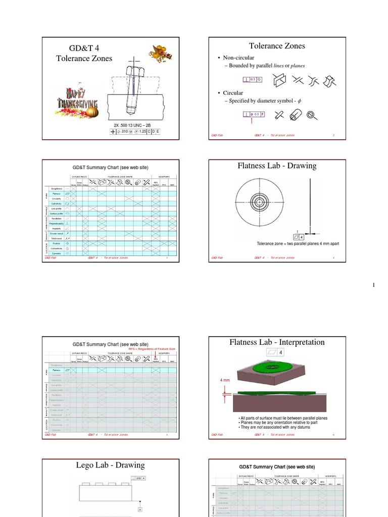 12 gdt tolerance zones www engineering tolerance cartesian 12 gdt tolerance zones www engineering tolerance cartesian coordinate system buycottarizona Image collections
