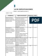 TABLA DE ESPECIFICACIONES Prueba 1 salud mental 2008