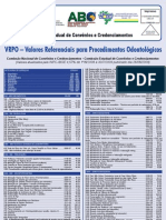 tabela 2010 ABO