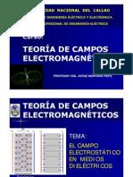 Teoria de Campos Electromagneticos