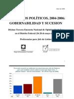 Encuesta GEA-ISA en el Distrito Federal (mayo de 2006)