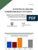 Encuesta GEA-ISA en el Distrito Federal (junio de 2006)
