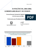 Encuesta Nacional GEA-ISA (enero de 2006)