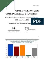 Encuesta Nacional GEA-ISA (marzo de 2006)