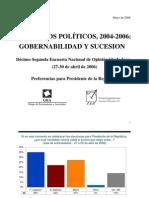 Encuesta Nacional GEA-ISA (abril de 2006)