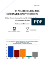 Encuesta Nacional GEA-ISA (mayo de 2006)