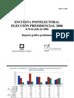 Encuesta Nacional GEA-ISA (postelectoral 2006)