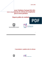 Encuesta Telefónica Nacional GEA-ISA (abril 10 de 2008)