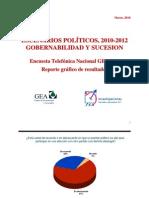 Encuesta Telefónica Nacional GEA-ISA (marzo 7 de 2010)