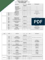 Plan de Estudios - Medicina Humana