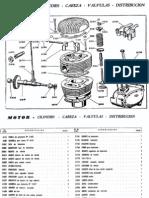 PDF Manual Gilera150