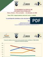 Participación ciudadana en 2006