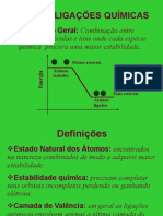 ligacoes_quimica novo