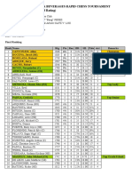 1st Saturday-June `11 Final Standing_list