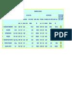 Comparativo Equips Doesticos Eletr e g.n. - Jun 2004