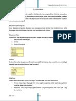 Tugas Resume Class Diagram