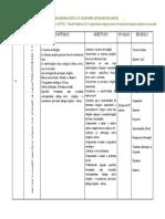 Planificação do Tema 9.3 - Área de Integração