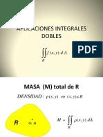 24__APLICACIONES_INTEG_DOBLES