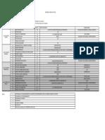 Frecuencia de Mantenimiento Ingersoll Rand Cr-30