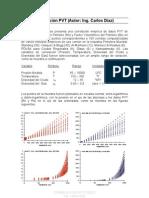 CORRELACION PVT (C. Díaz) Texto
