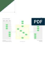 Process Overview Problem Management Itilv3