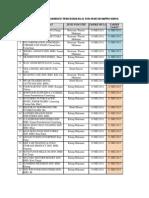 Senarai Syarikat Pengesahan Halal Pada 09 Mei 2012