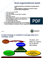 Data Strategy - Goals and Benefits