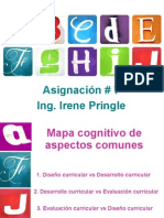 Asiagnacion 7 Del Modulo 2 Por Irene Pringle