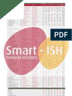 Nuevo fondo de Abante Smart-ISH
