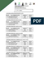 Resultados Mr. Purépero 2011