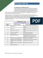 Bios Beep Codes List1