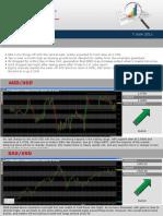 Forex Market Insight 07 June 2011