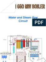660mw Boiler Steam and Water Flow Circuit