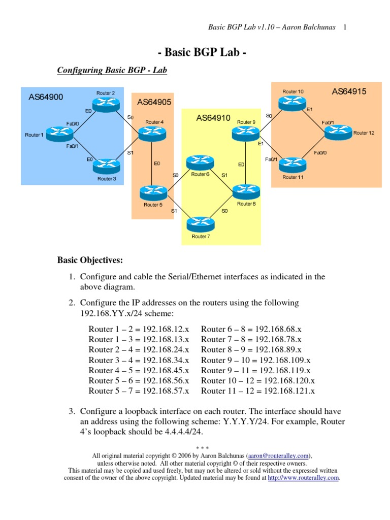 Bgp Basic Lab Router Computing Internet Architecture