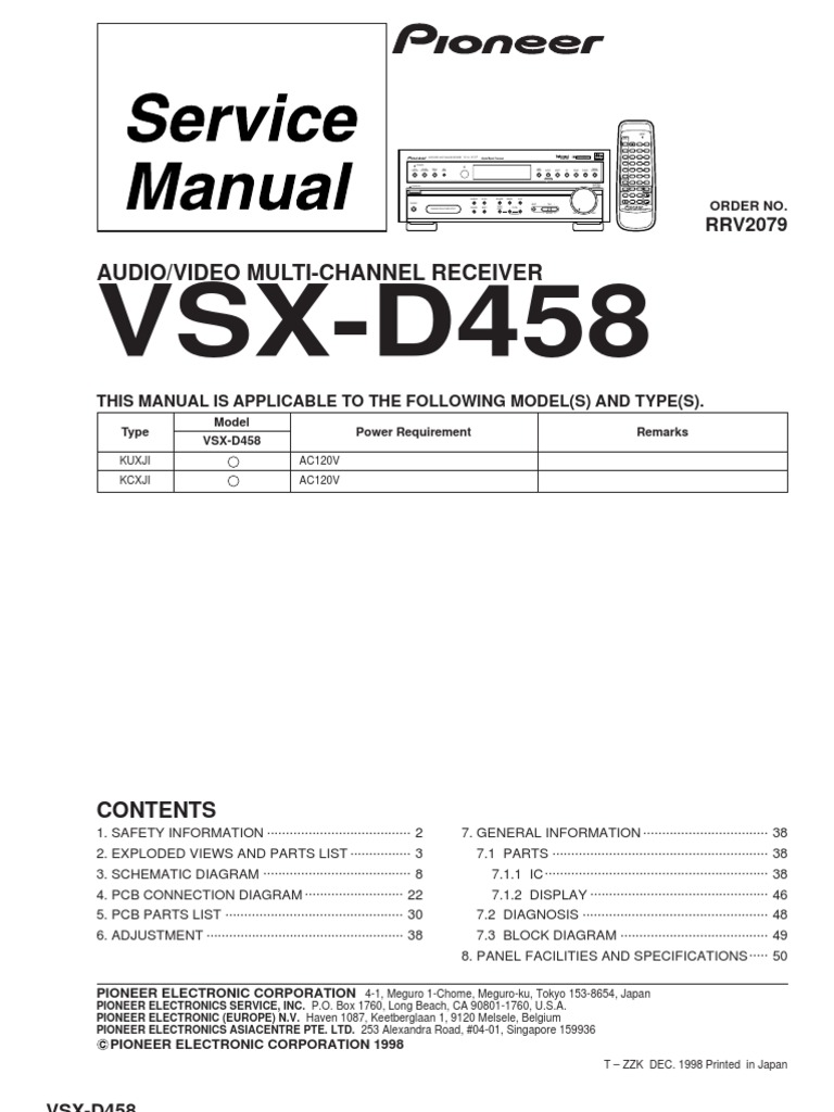 VSX-D458 | Alternating Current | Electromagnetism