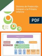 Presentación Chile Crece Contigo OIRS SS Maule