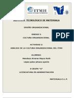 Analisis de La Cultura Organizacional Del Itm[2]