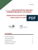 Encuesta Nacional (mayo de 2011)