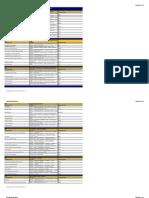 Copy of BP FM 1600 de Function List