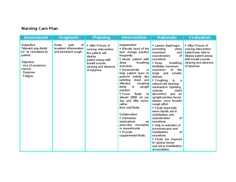 Nursing Care Plan - Acute Pain