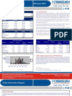 DERIVATIVE REPORT FOR 8 June - MANSUKH INVESTMENT AND TRADING SOLUTIONS