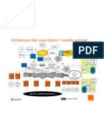 Core PS,FMC Architecture Analysis Draft-V1.0