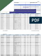 Cisco Price List