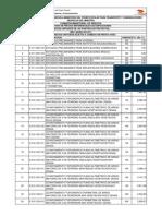Precios Unitarios de Partidas de Proyectos Marzo 2011