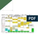 Plan de Estudios NOCTURNO Admin Empresas-USCO