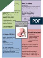 Enterocutaneous Fistula