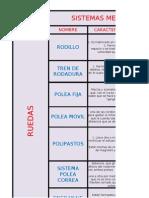 SISTEMAS MECÁNICOS SIMPLES